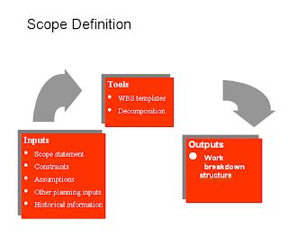 scope and delimitation definition